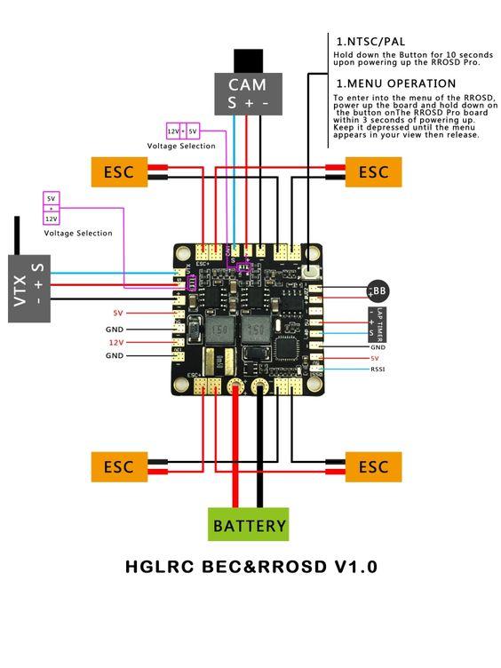 PDB RROSD V1.0 HGLRC
